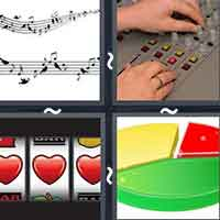 4 pics 1 word pie chart notes slot machine