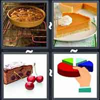 4 Pics 1 Word level 14-9 3 Letters